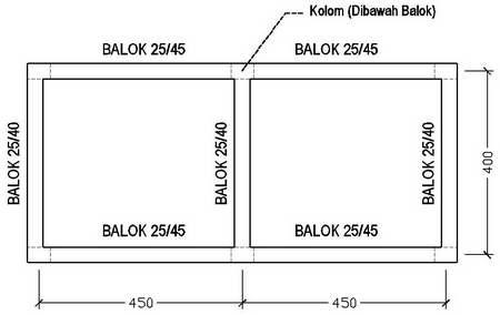 Cara Menghitung Volume Kolom Beton Balok Beton Flat